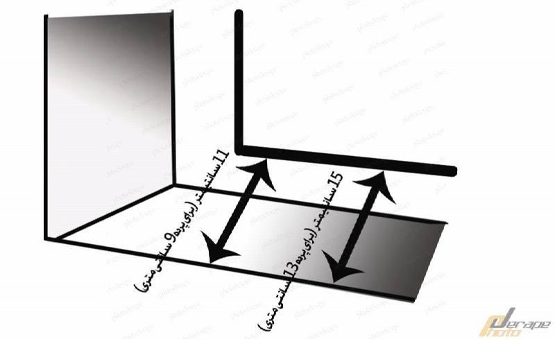 آموزش اندازه گیری پرده, اموزش اندازه گیری پرده, نصب لوردراپه, آموزش نصب لوردراپه, طریقه نصب پرده لوردراپه, روش نصب لوردراپه, پرده لوردراپه, لوردراپه